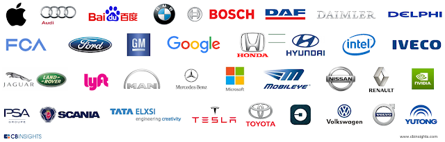 33 companies working on driverless cars