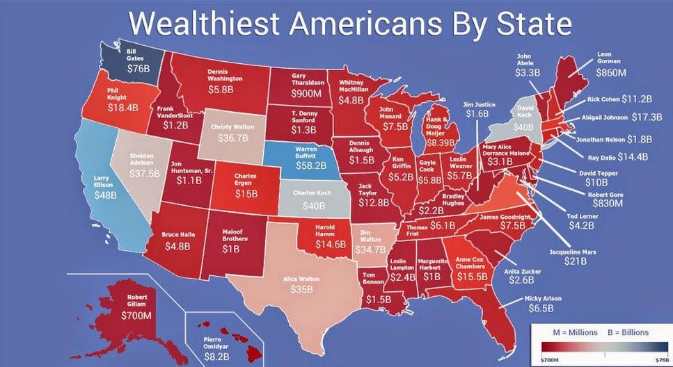 Wealthiest Americans