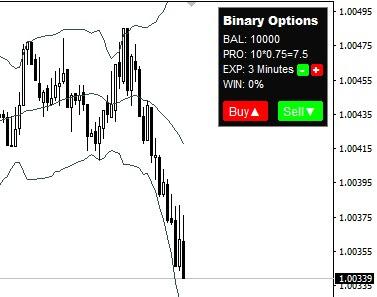 Opciones binarias a traves mt4 2020