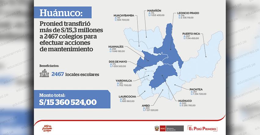 PRONIED transfirió S/ 15.3 millones a 2467 colegios de Huánuco para el mantenimiento de sus infraestructuras - www.pronied.gob.pe