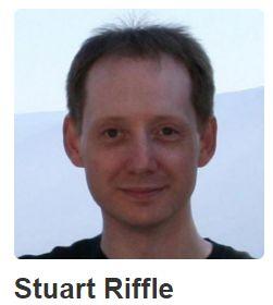 Jurek Chess Ranking (JCR) Pigeonautor