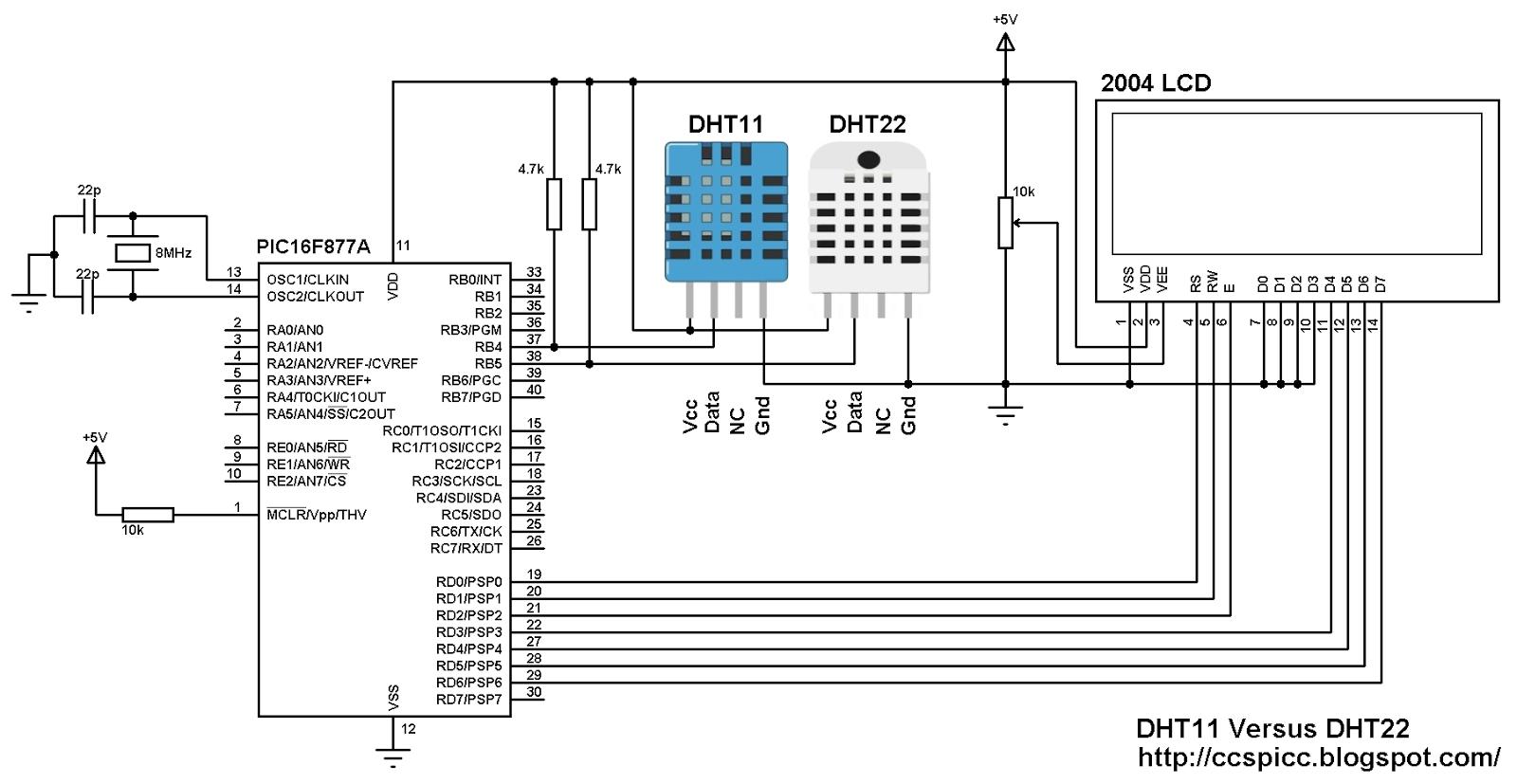 wiringpi dht22 vs dht11