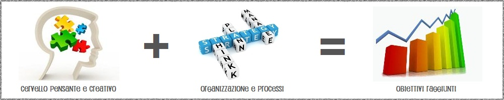 Strategia web marketing e Strategia aziendale - WebEgo