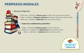 PERÍFRASIS MODALES - Gramática española