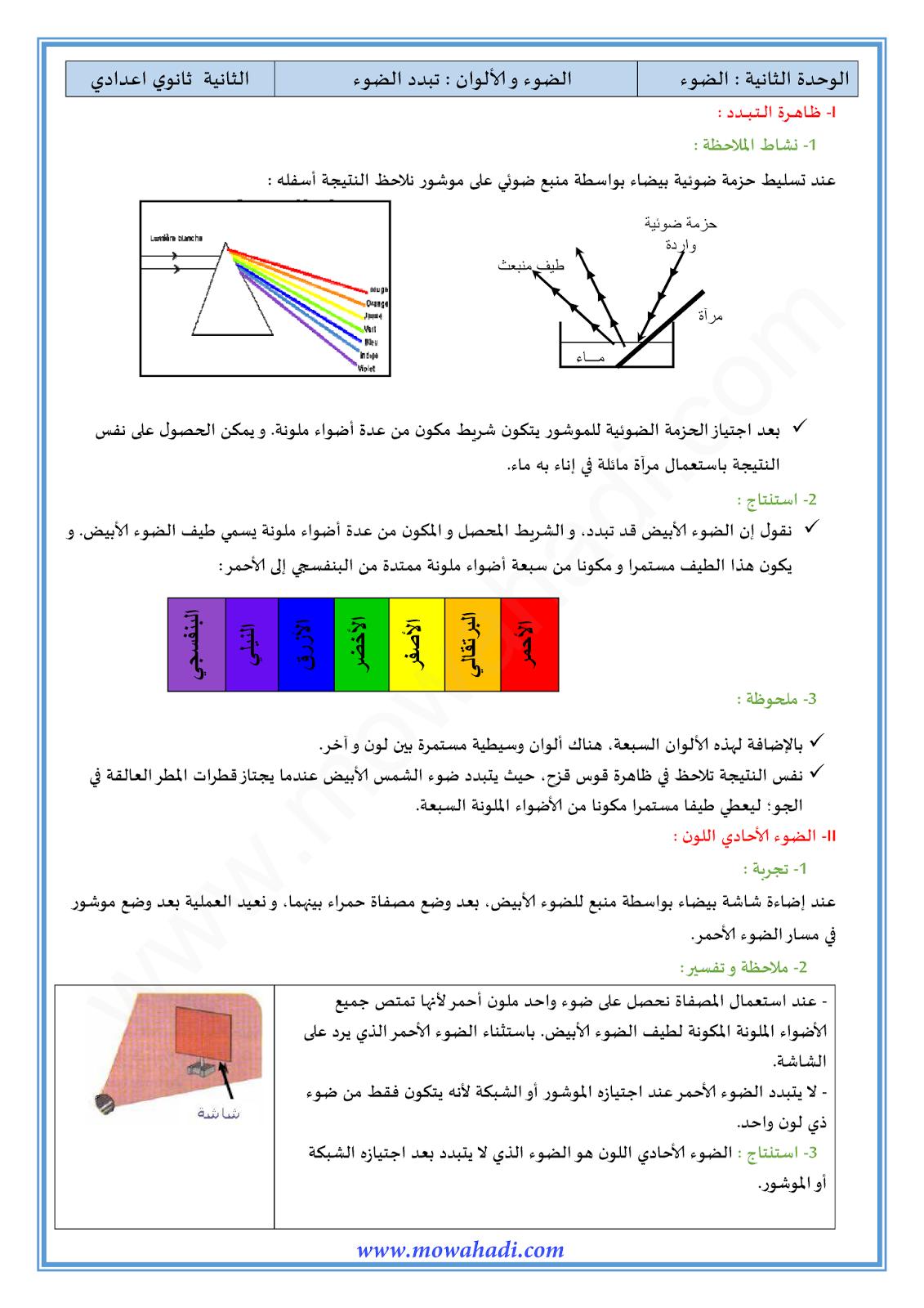 الضوء و الالوان:تبدد الضوء الابيض-1