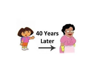 telling how dora will look after fourty years old