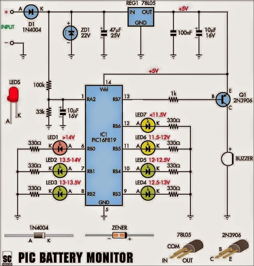 A Car Battery Monitor