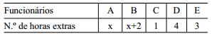 Média aritmética simples e ponderada