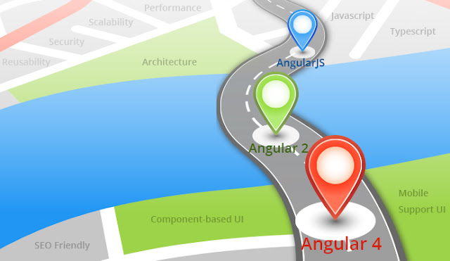 What is the difference between angular 1,2 and 4?
