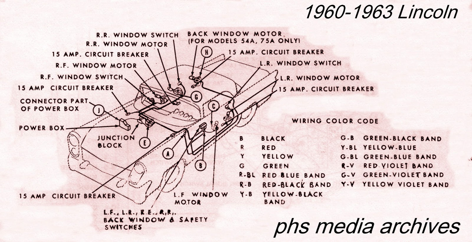 1960 Lincoln Wiring Diagram Schematics Diagrams Tech Series 1964 Phscollectorcarworld Rh Blogspot Com 1965