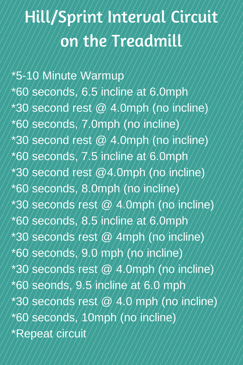 Fit Wanderlust Runner: Hill/Sprint Interval Circuit On The