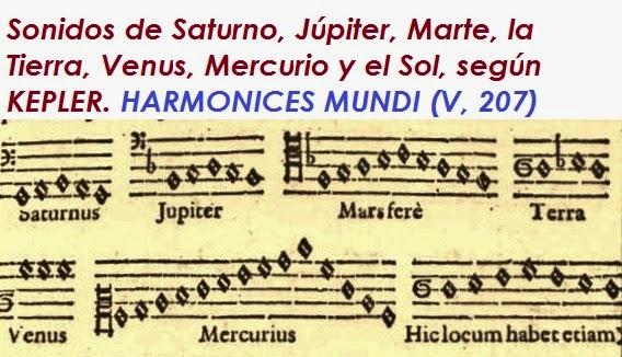 HARMÓNICA DE CLAUDIO PTOLOMEO: Libro III -parte SEGUNDA..