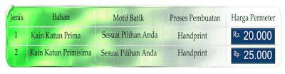 Seragam batik sekolah Bandung