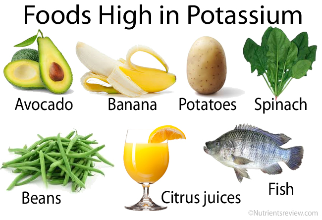 Does Potassium gives you energy?