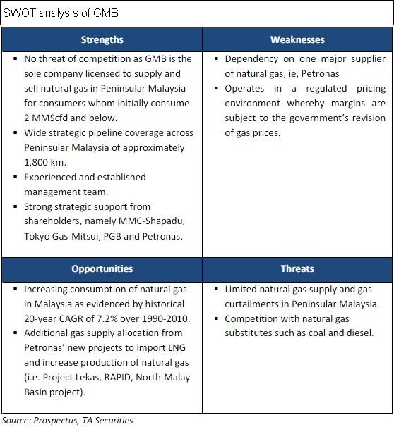 Food & Beverage Market Research Reports & Food & Beverage