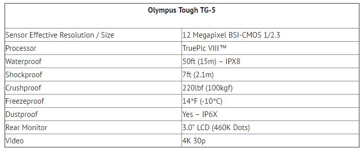Kamera Tangguh Olympus Tough TG-5 Dengan Resolusi 4K