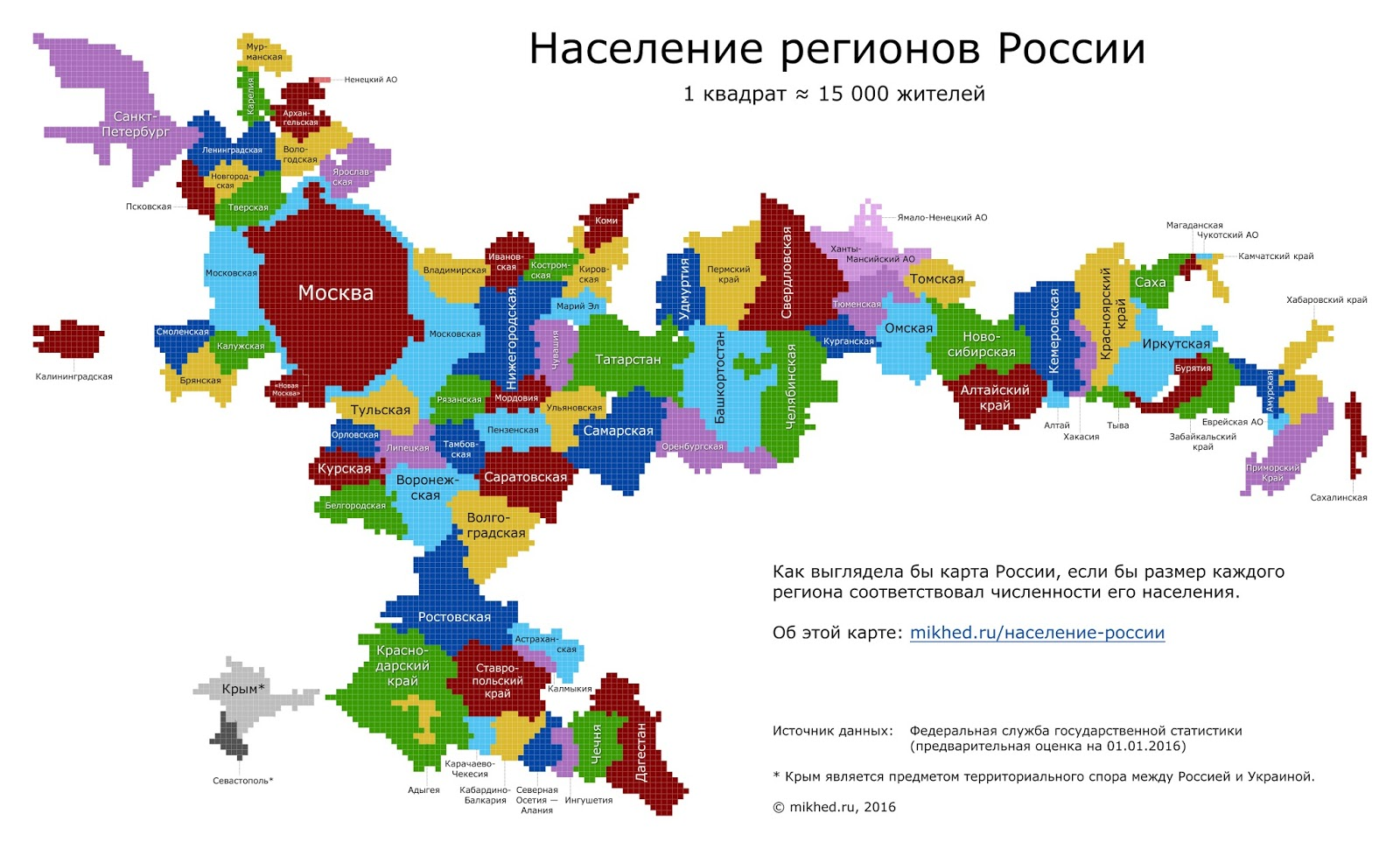Population cartogram of the Russia regions