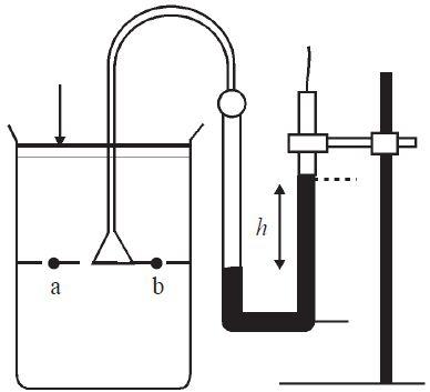 Alat Untuk Mengukur Tekanan Hidrostatis