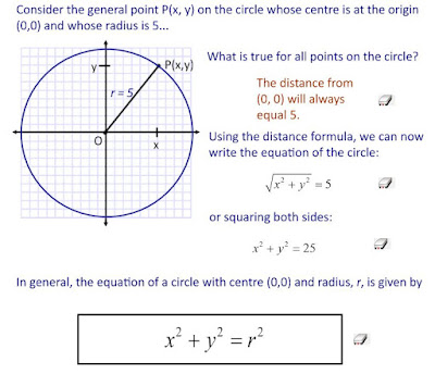 relationship between the distance formula and equation of a circle