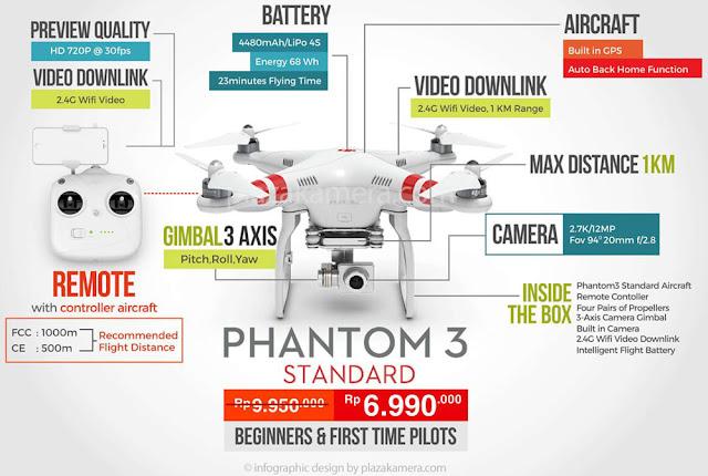 Perbedaan DJI Phantom 3 Standard dan Advanced