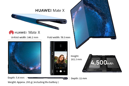 Huawei Mate X Specifications and Features