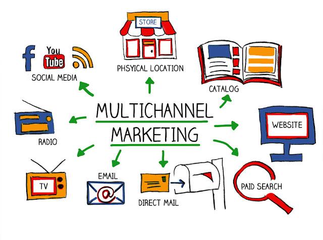 Menggunakan channel yang tepat untuk penjualan