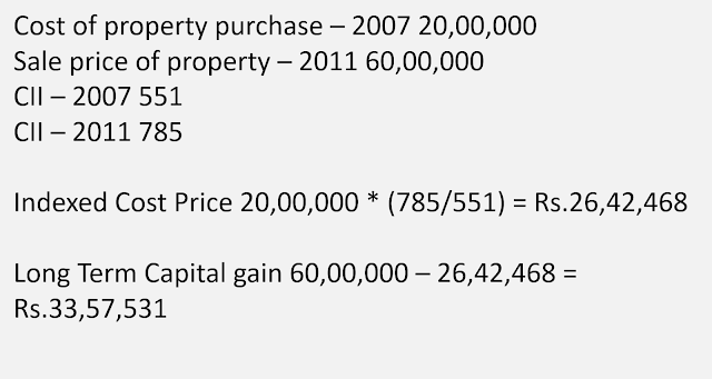 How to Calculate Long Term Capital Gain on Property/House Sale With Indexation Example.