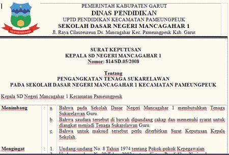 SK Guru Honorer Sekolah Dasar/Madrasah Ibtidaiyah (SD/MI)