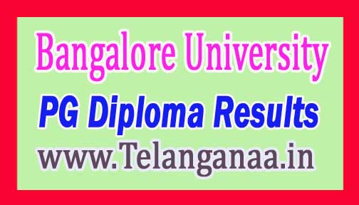 Bangalore University PG Diploma in Business Administration 2016 Exam Results