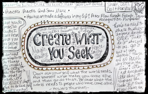 create journal page for creativity and books