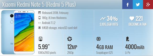 HP Xiaomi Redmi Layar 18 9.png