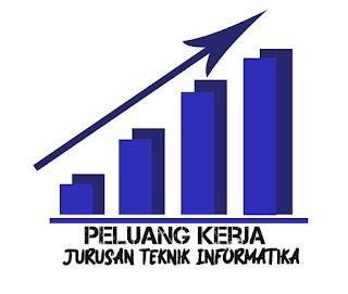 Peluang Kerja Jurusan Teknik Informatika