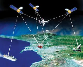 Proses penerimaan sinyal satelit oleh alat GPS