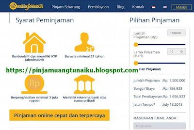 UangTeman Beri Pinjaman Online Tanpa Jaminan di Jawa Timur
