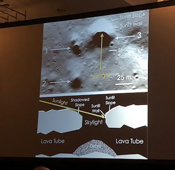 Lunar lava tubes and conjectured skylight (Source: Pascal Lee presentation at ISDC 2018)