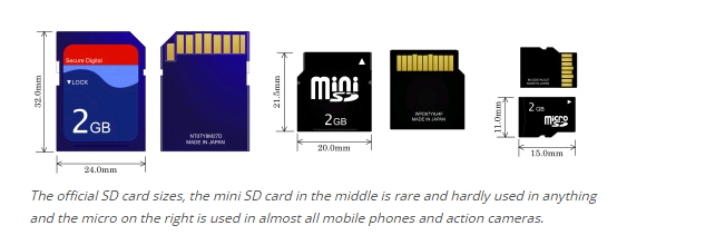 Sd Card Sizes >> Different Classes And Speeds Of Sd Cards Technodeveloper