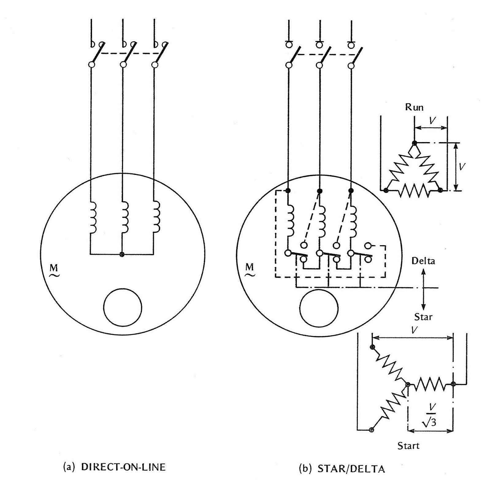 slip ring induction motor working principle