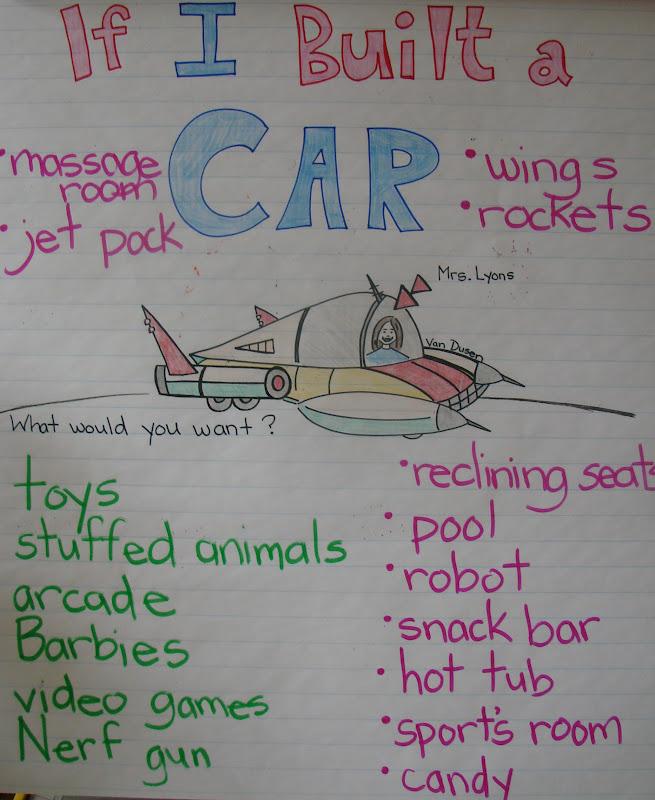 First Grade Lyons' Den: If I Built A Car