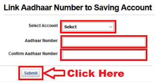 how to link aadhar card with kotak mahindra bank account online in hindi