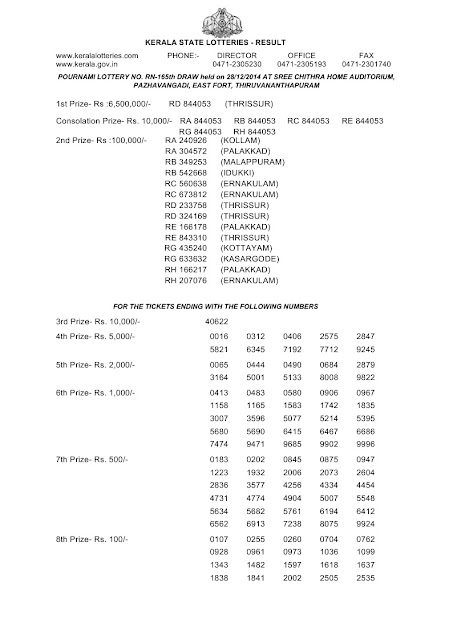 Official Kerala lottery Result_ Pournami_RN-165_Part 01
