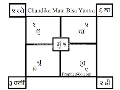 Devotional Yantra of the Supreme Mother Chandika Mata