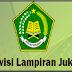 Download Juknis Tunjangan Profesi Guru Madrasah Tahun 2018/2019