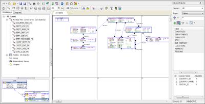 TOAD'da Oracle Database İlişki Şeması Çıkarmak (Entity Relationship Diagram)