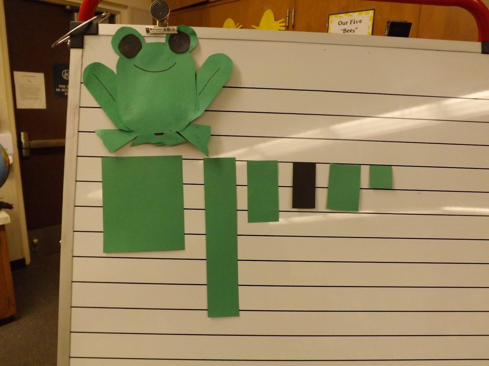 venn diagram of reptiles and amphibians simple human heart mrs vento 39s kindergarten
