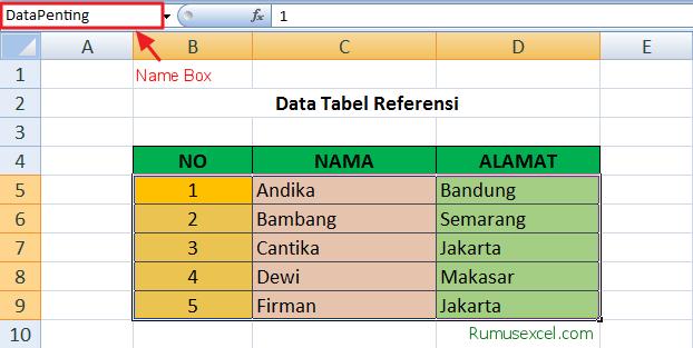 VLOOKUP dengan Define Name (Name Box)