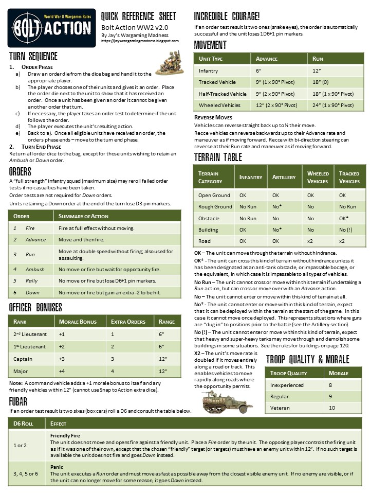 Documents Similar To Bolt Action (Digital).pdf