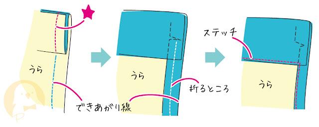袋縫いの仕方