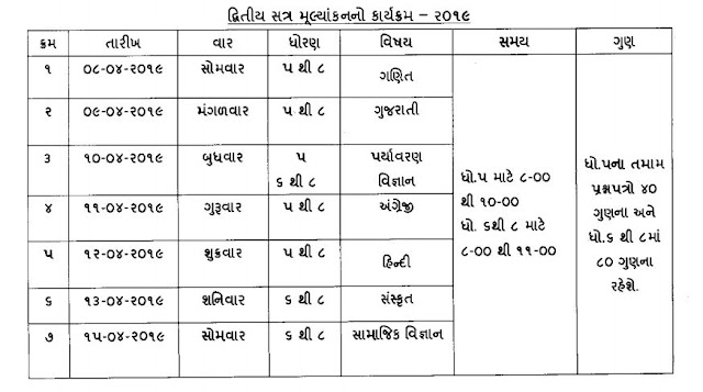 PRIMARY SCHOOL ANNUAL EXAM NEW TIME TABLE PARIPATRA