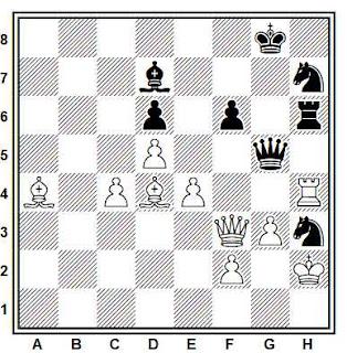 Posición de la partida de ajedrez Hübner - Portisch (Tilburg, 1981)