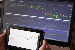 Indicator based Trading